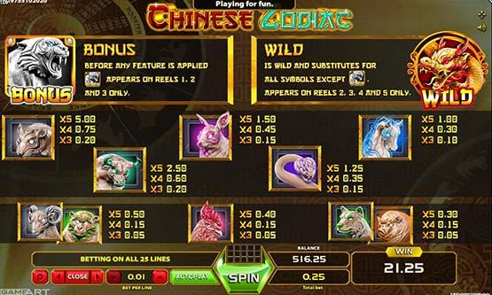 Скриншот 3 Chinese Zodiac